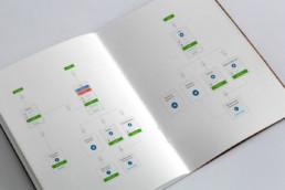 Rumbo workflow design